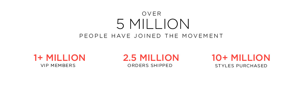 Over 5 Million People Have Joined The Movement