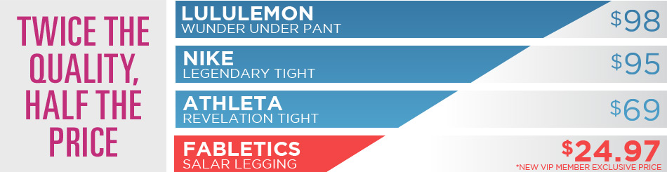 See How Our Leggings Compare to Lululemon, Nike and Athleta